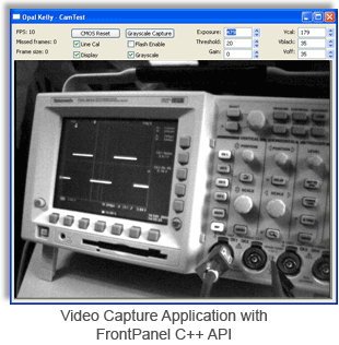 Video Capture API